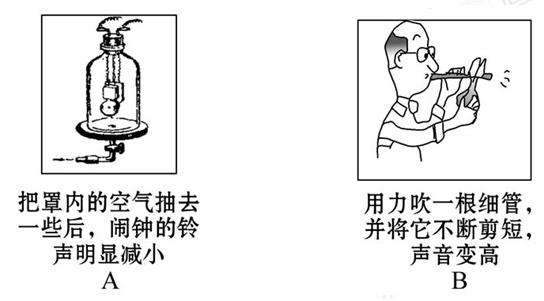 (初中物理)广东八年级专项训练声音的特性