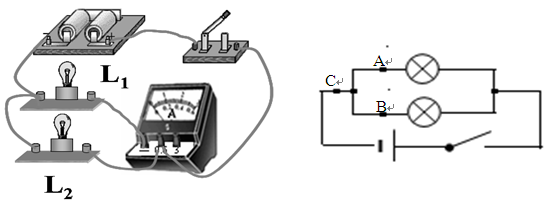 ; (2)改进后小明用如图所示的电路图测出了支路中的电流,准备拆除电路重新连接以便测干路电流,小华只变换了一根导线的一个线头就测出了干路中的电流,请在实物图中用笔画线画出改动的导线(先在原导线上打,再更改接法).  (3)实验结束后小明记录A、B、C各点的电流值如下表所示,得出了结论: 并联电路各支路电流相等; 干路中的电流等于各支路中的电流之和.